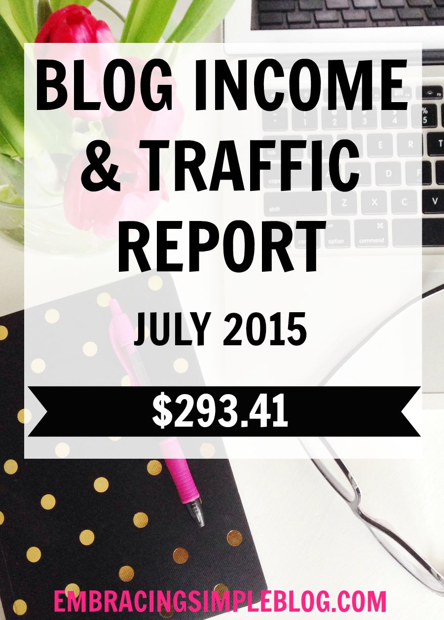 Want to know how I increased my blog income by 361% last month? I'm sharing how I earn an income from blogging in my July 2015 Blog Income and Traffic Report!